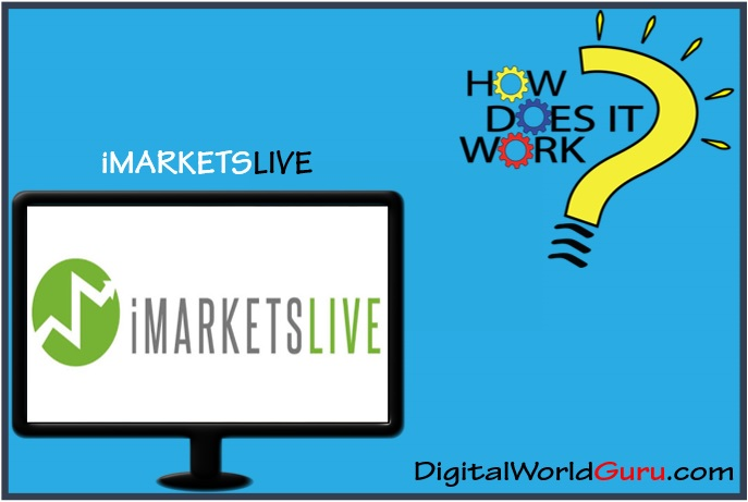 how imarketslive works
