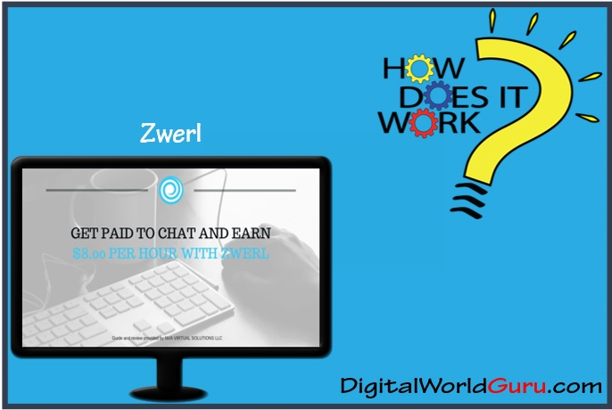 how zwerl works