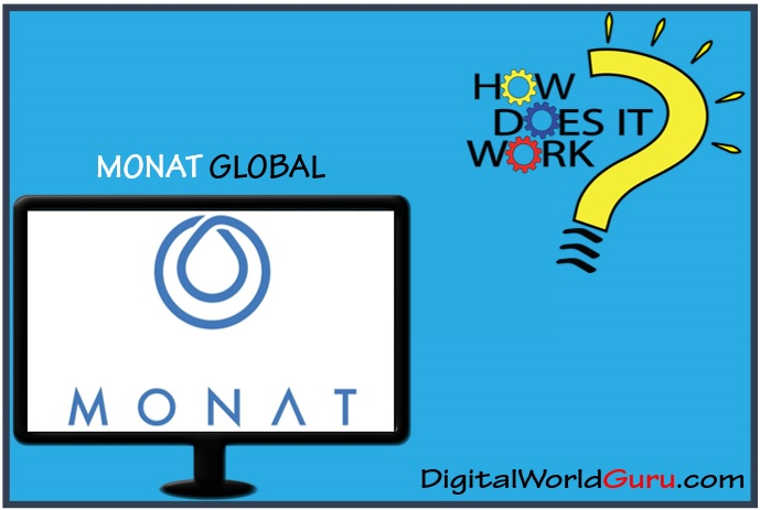 how monat global works