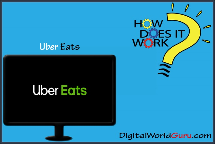 how uber eats works